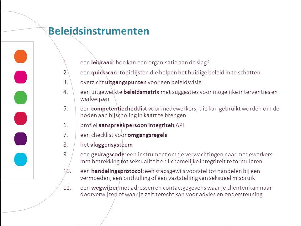 Beleidsinstrumenten 1.een leidraad: hoe kan een organisatie aan de slag? 2.een quickscan: topiclijsten die helpen het huidige beleid in te schatten 3.