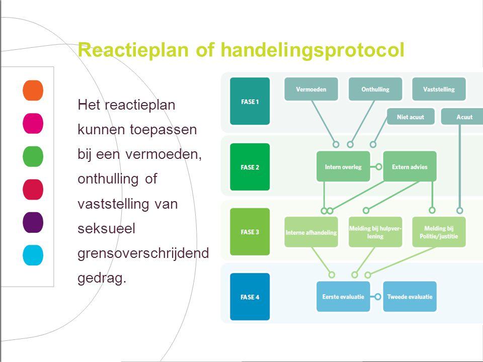 Reactieplan of handelingsprotocol Het reactieplan kunnen toepassen bij een vermoeden, onthulling of vaststelling van seksueel grensoverschrijdend gedrag.
