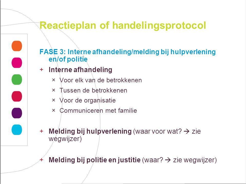 Reactieplan of handelingsprotocol FASE 3: Interne afhandeling/melding bij hulpverlening en/of politie +Interne afhandeling ×Voor elk van de betrokkene