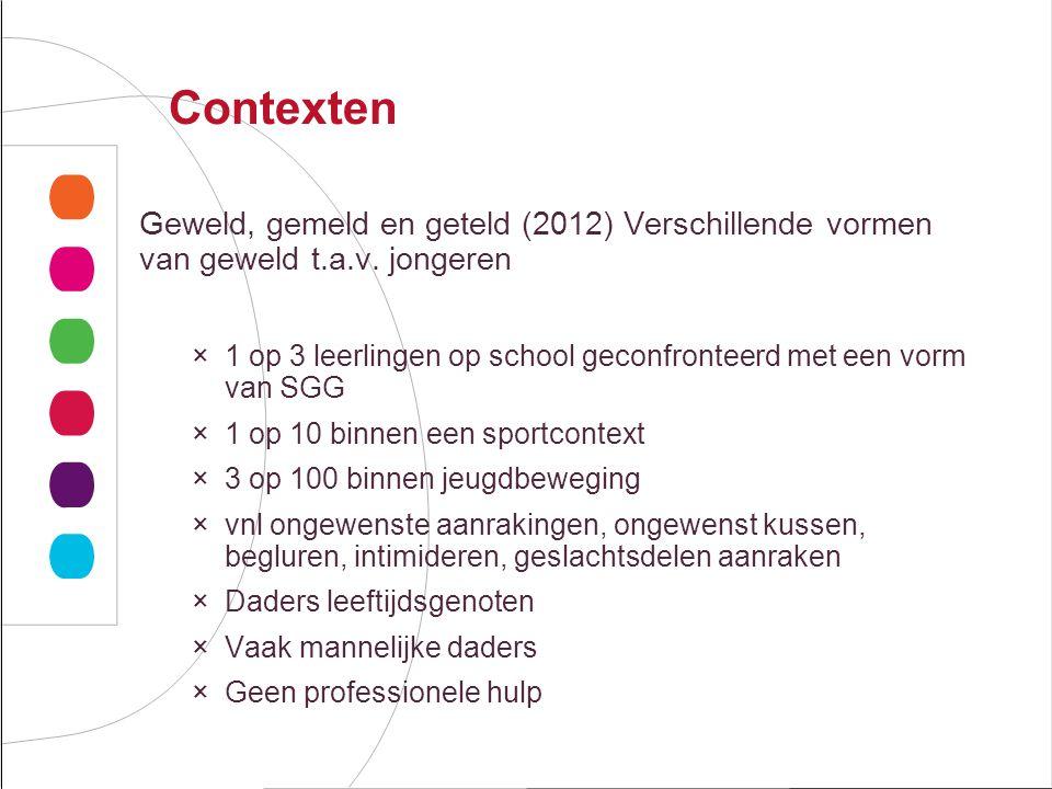 Contexten Geweld, gemeld en geteld (2012) Verschillende vormen van geweld t.a.v. jongeren ×1 op 3 leerlingen op school geconfronteerd met een vorm van