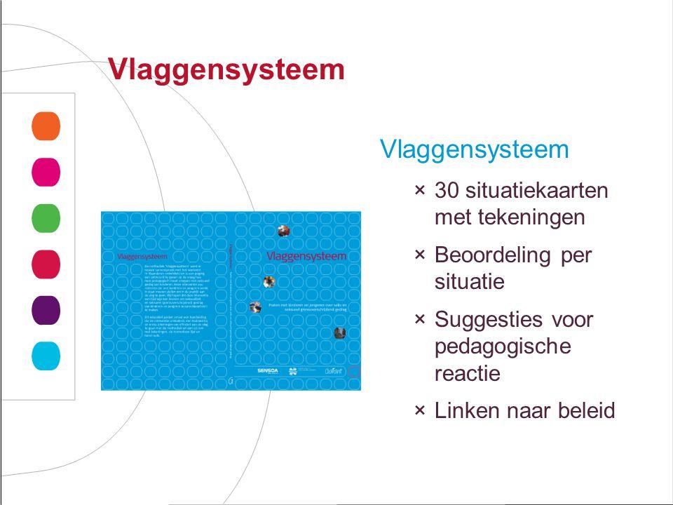 Vlaggensysteem ×30 situatiekaarten met tekeningen ×Beoordeling per situatie ×Suggesties voor pedagogische reactie ×Linken naar beleid