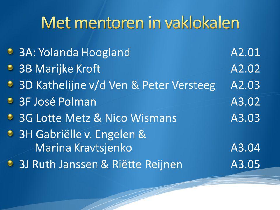 3A: Yolanda HooglandA2.01 3B Marijke KroftA2.02 3D Kathelijne v/d Ven & Peter VersteegA2.03 3F José PolmanA3.02 3G Lotte Metz & Nico WismansA3.03 3H G