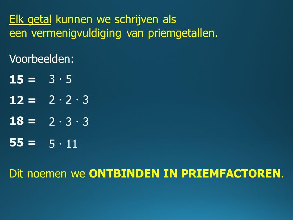 Elk getal kunnen we schrijven als een vermenigvuldiging van priemgetallen. Dit noemen we ONTBINDEN IN PRIEMFACTOREN. Voorbeelden: 15 = 12 = 18 = 55 =