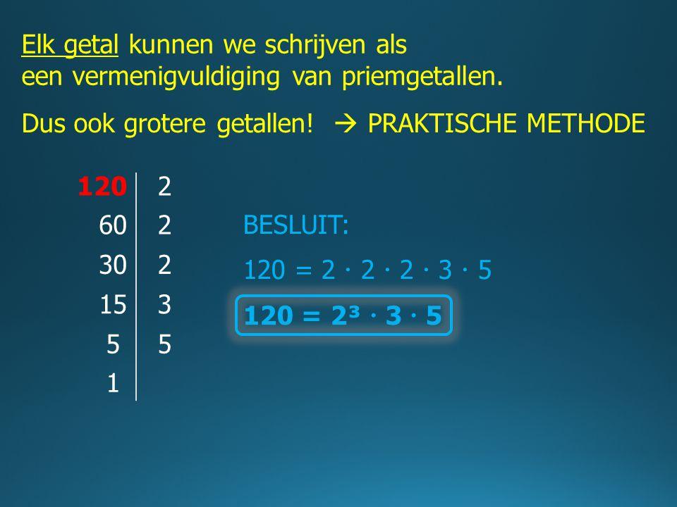 Elk getal kunnen we schrijven als een vermenigvuldiging van priemgetallen. Dus ook grotere getallen!  PRAKTISCHE METHODE 1202 602 230 153 55 1 BESLUI