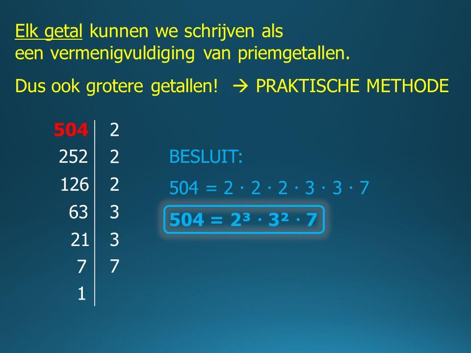 Elk getal kunnen we schrijven als een vermenigvuldiging van priemgetallen. Dus ook grotere getallen!  PRAKTISCHE METHODE 5042 252 2 2126 633 321 7 BE