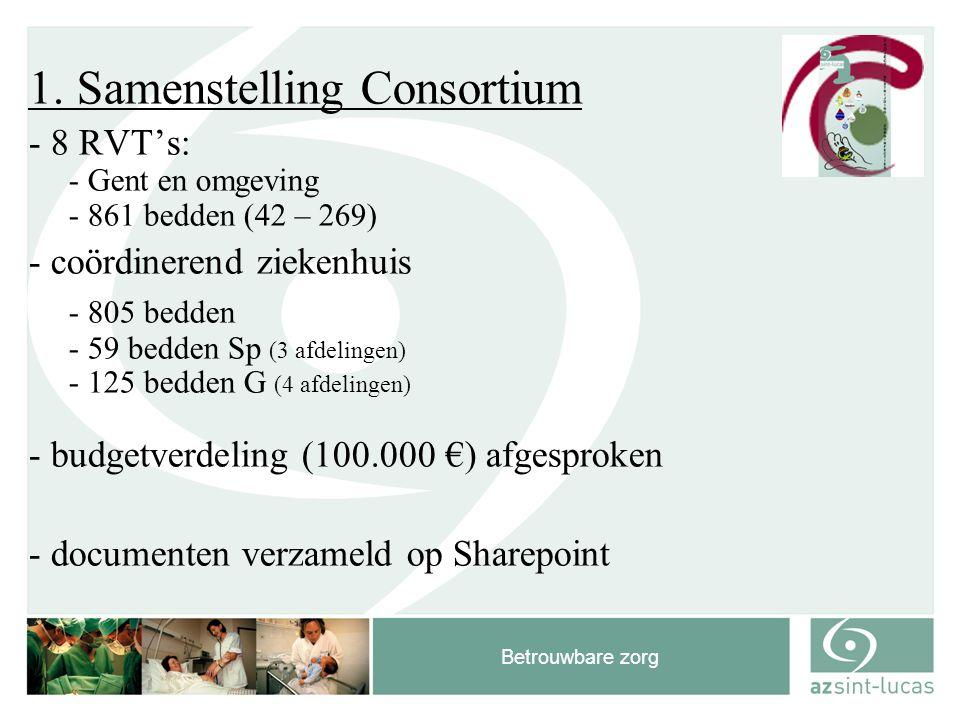 Betrouwbare zorg 1. Samenstelling Consortium - 8 RVT's: - Gent en omgeving - 861 bedden (42 – 269) - coördinerend ziekenhuis - 805 bedden - 59 bedden