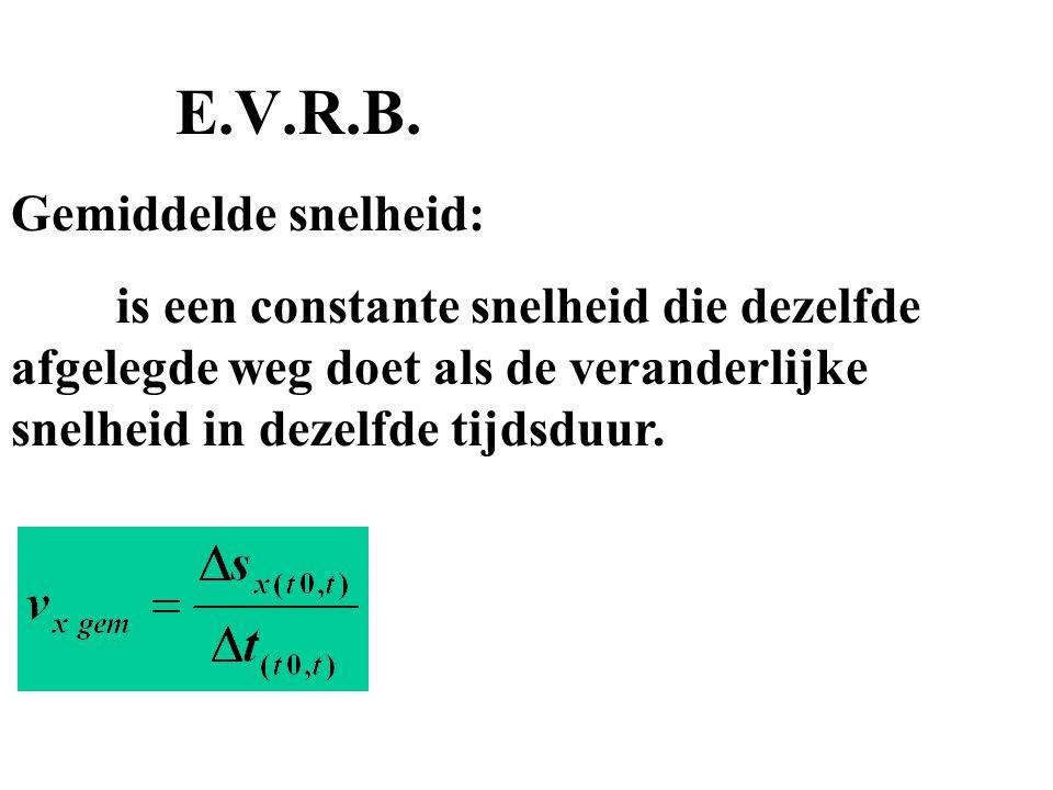E.V.R.B. Gemiddelde snelheid: is een constante snelheid die dezelfde afgelegde weg doet als de veranderlijke snelheid in dezelfde tijdsduur.