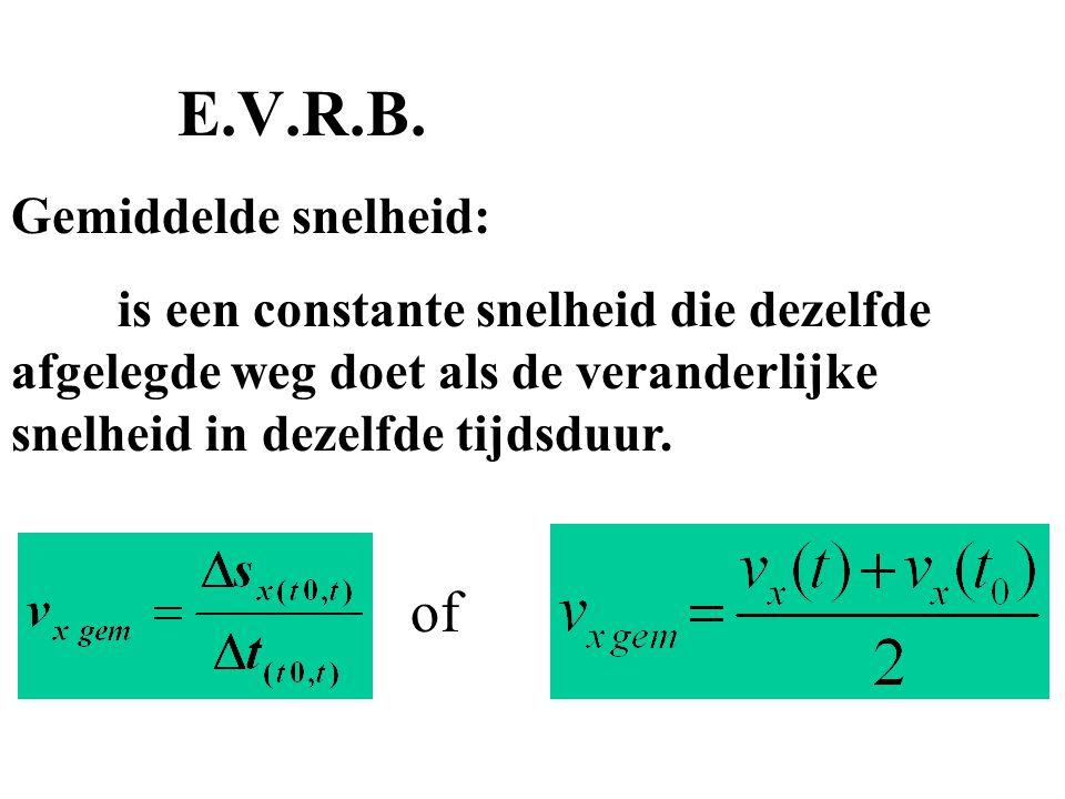 E.V.R.B. Gemiddelde snelheid: is een constante snelheid die dezelfde afgelegde weg doet als de veranderlijke snelheid in dezelfde tijdsduur. of