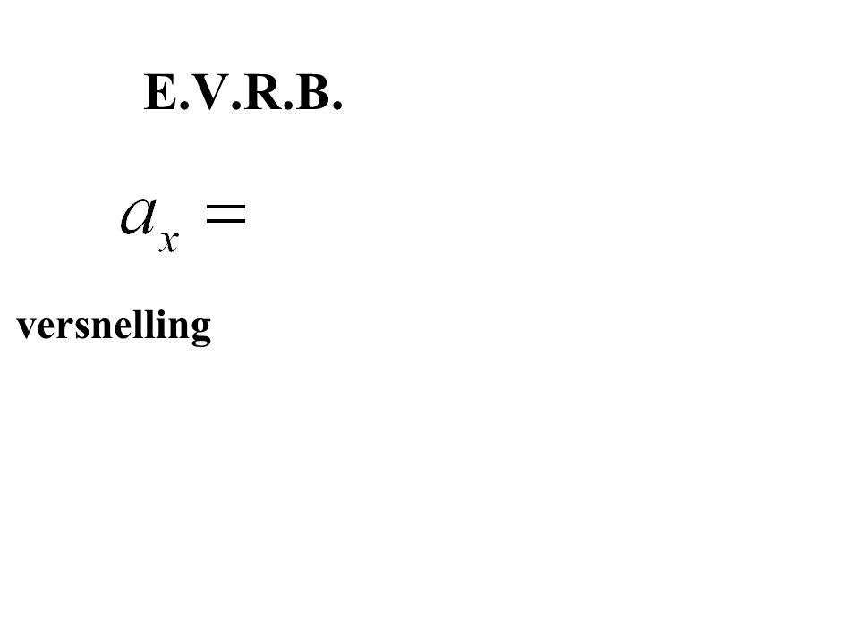E.V.R.B. versnelling