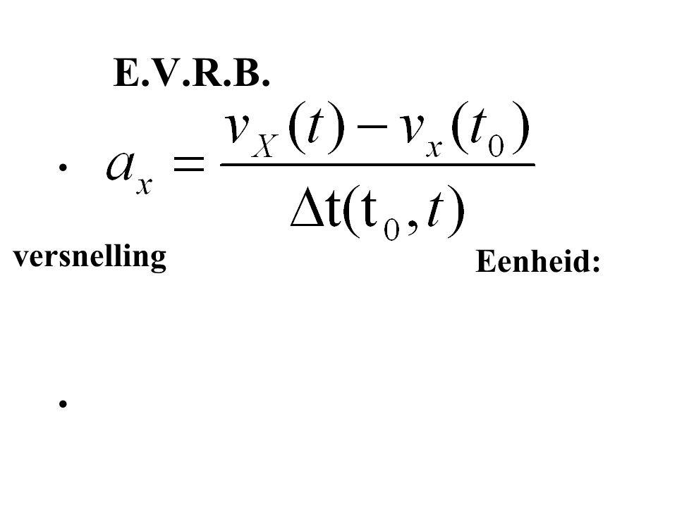 E.V.R.B. Eenheid: versnelling