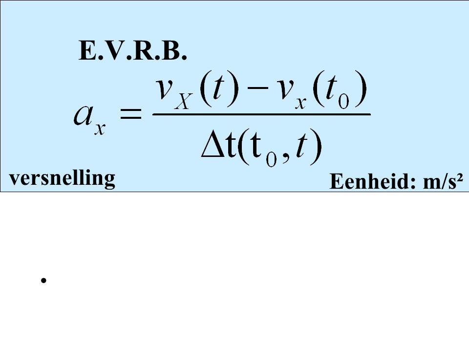 E.V.R.B. Eenheid: m/s² versnelling
