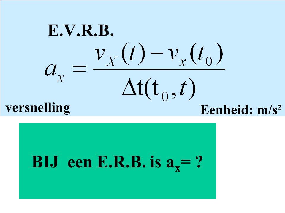 E.V.R.B. Eenheid: m/s² versnelling BIJ een E.R.B. is a x = ?