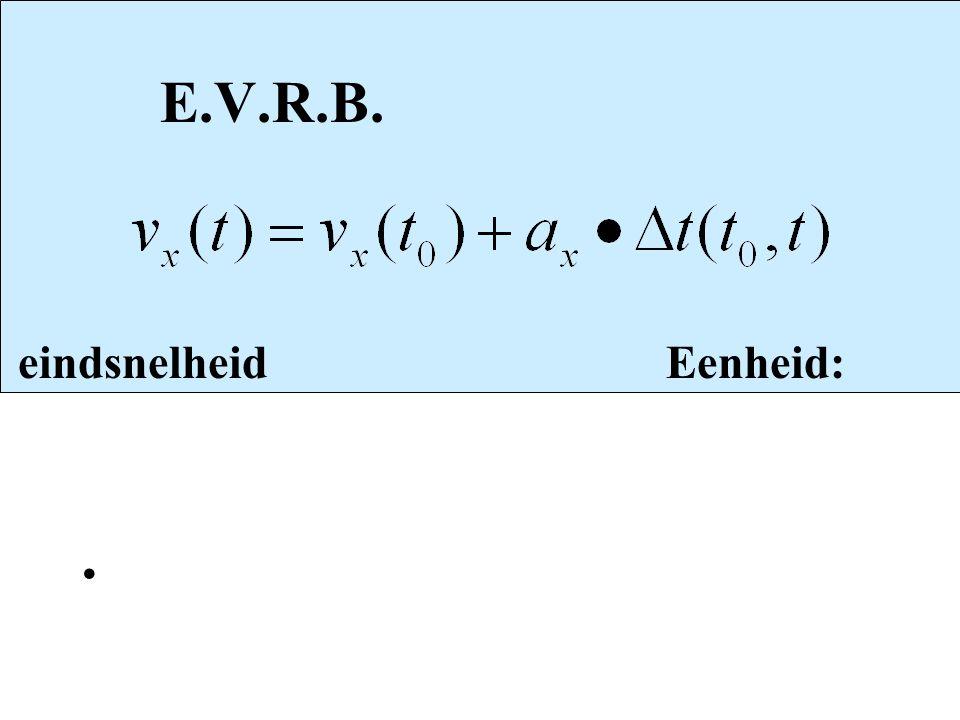 E.V.R.B. eindsnelheidEenheid: