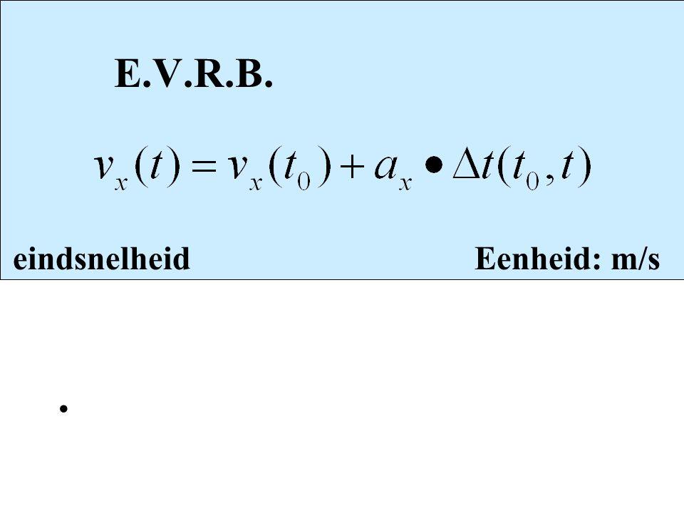 E.V.R.B. eindsnelheidEenheid: m/s