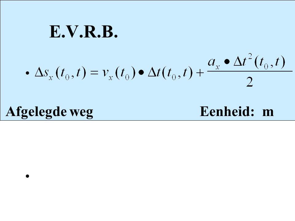 E.V.R.B. Afgelegde wegEenheid: m