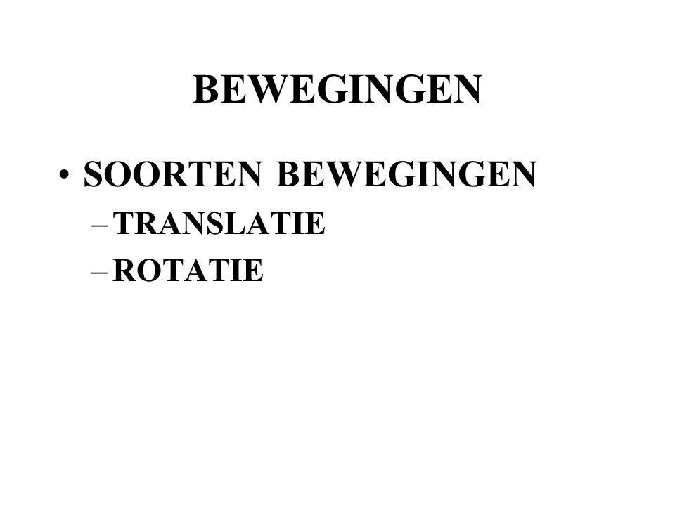 BEWEGINGEN SOORTEN BEWEGINGEN –TRANSLATIE –ROTATIE