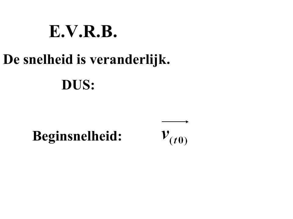 E.V.R.B. De snelheid is veranderlijk. DUS: Beginsnelheid: