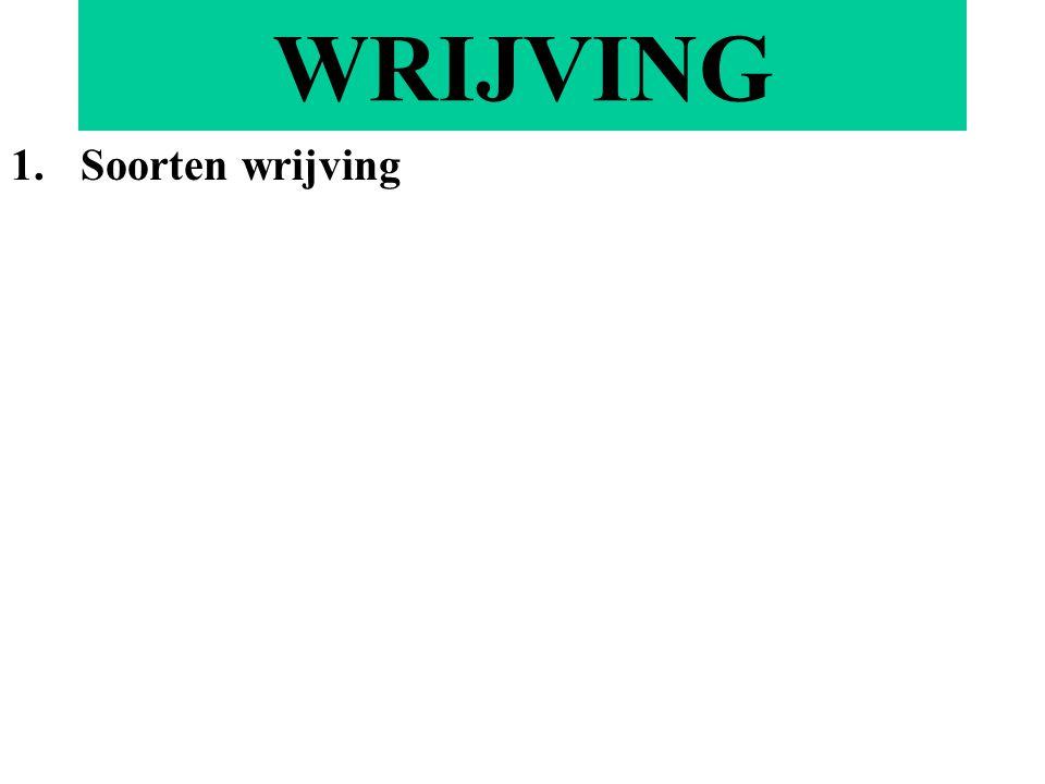 WRIJVING 1.Soorten wrijving –De wrijvingskracht tussen 2 met elkaar in contact zijnde lichamen *glijdende wrijving *vloeistofwrijving