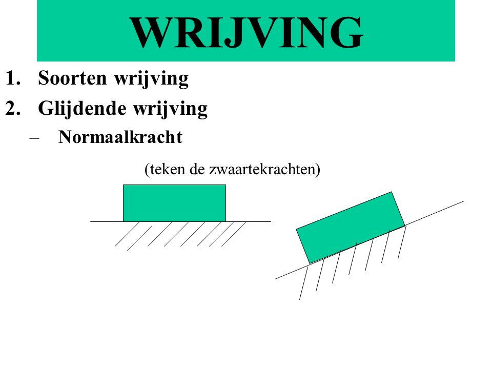 WRIJVING 1.Soorten wrijving 2.Glijdende wrijving –Normaalkracht (teken de zwaartekrachten)