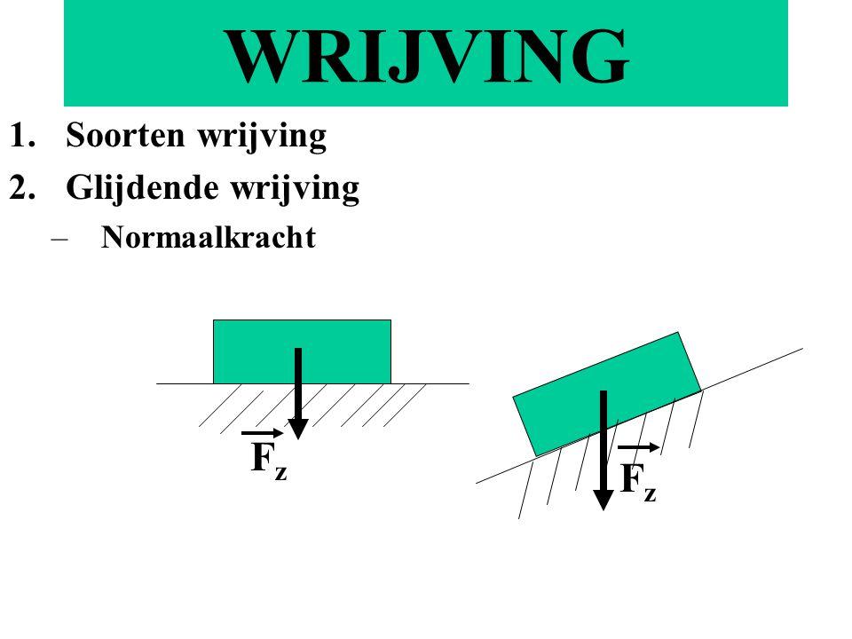 WRIJVING 1.Soorten wrijving 2.Glijdende wrijving –Normaalkracht FzFz FzFz