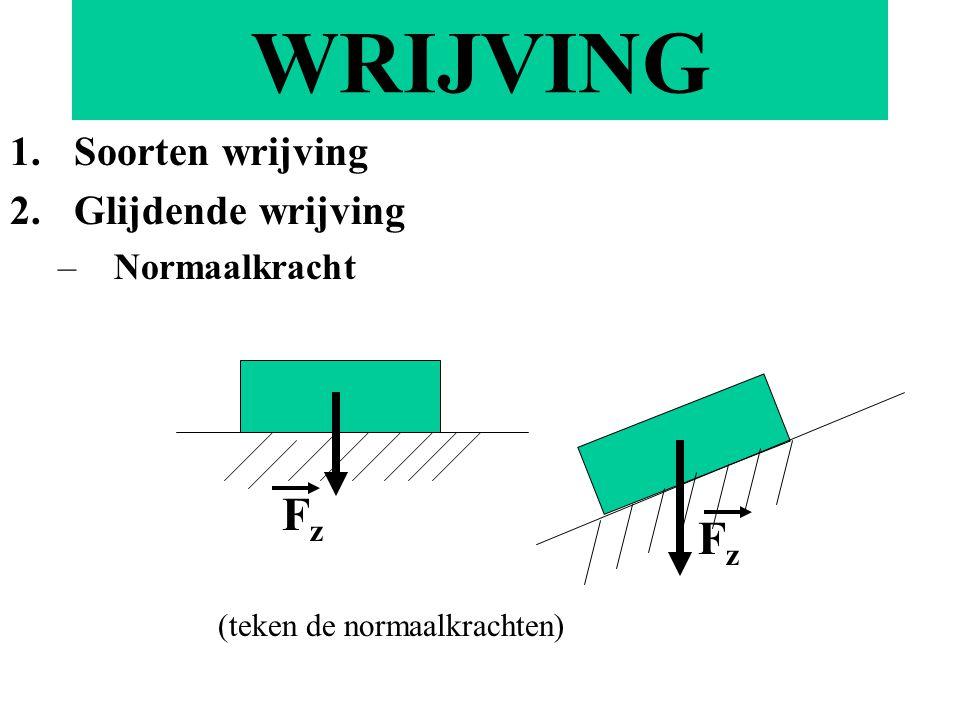 WRIJVING 1.Soorten wrijving 2.Glijdende wrijving –Normaalkracht FzFz FzFz (teken de normaalkrachten)