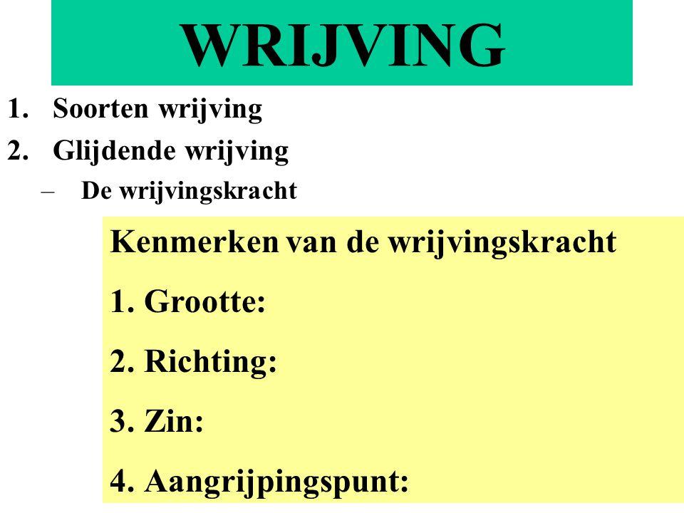 WRIJVING 1.Soorten wrijving 2.Glijdende wrijving –De wrijvingskracht Kenmerken van de wrijvingskracht 1.Grootte: 2.Richting: 3.Zin: 4.Aangrijpingspunt: