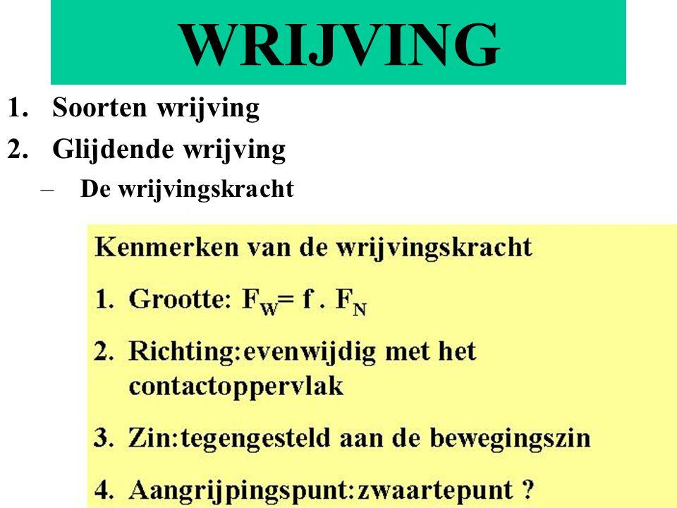 WRIJVING 1.Soorten wrijving 2.Glijdende wrijving –De wrijvingskracht