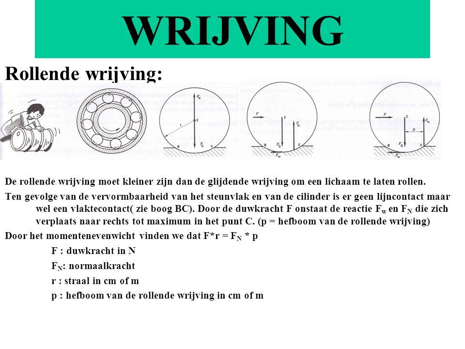 WRIJVING Rollende wrijving: De rollende wrijving moet kleiner zijn dan de glijdende wrijving om een lichaam te laten rollen.