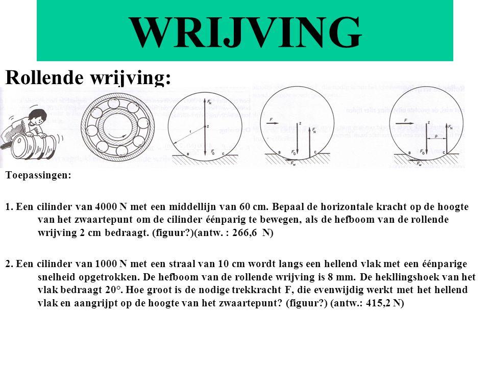 WRIJVING Rollende wrijving: Toepassingen: 1.Een cilinder van 4000 N met een middellijn van 60 cm.