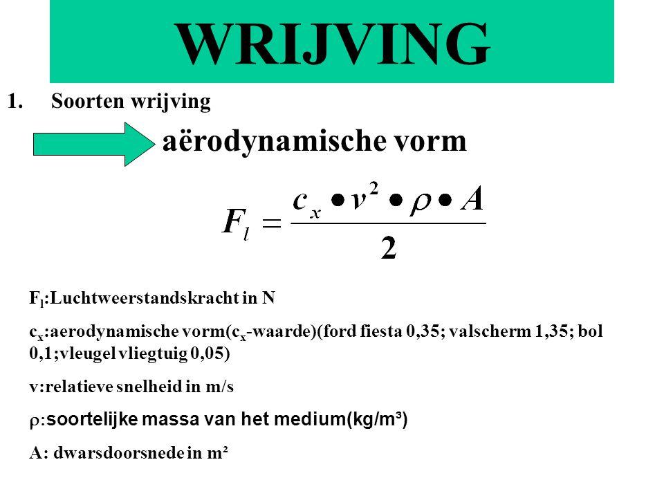 WRIJVING 1.Soorten wrijving aërodynamische vorm F l :Luchtweerstandskracht in N c x :aerodynamische vorm(c x -waarde)(ford fiesta 0,35; valscherm 1,35; bol 0,1;vleugel vliegtuig 0,05) v:relatieve snelheid in m/s  soortelijke massa van het medium(kg/m³) A: dwarsdoorsnede in m²