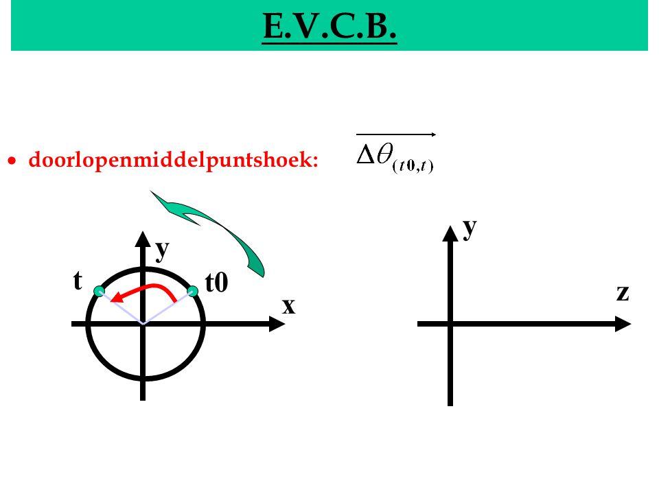EVCB E.V.C.B.  doorlopenmiddelpuntshoek: y x y z t0 t