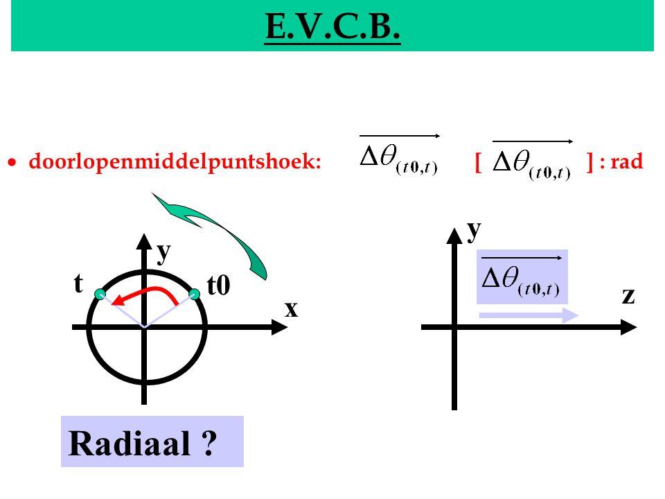 EVCB E.V.C.B.  doorlopenmiddelpuntshoek: [ ] : rad y x y z t0 t Radiaal ?