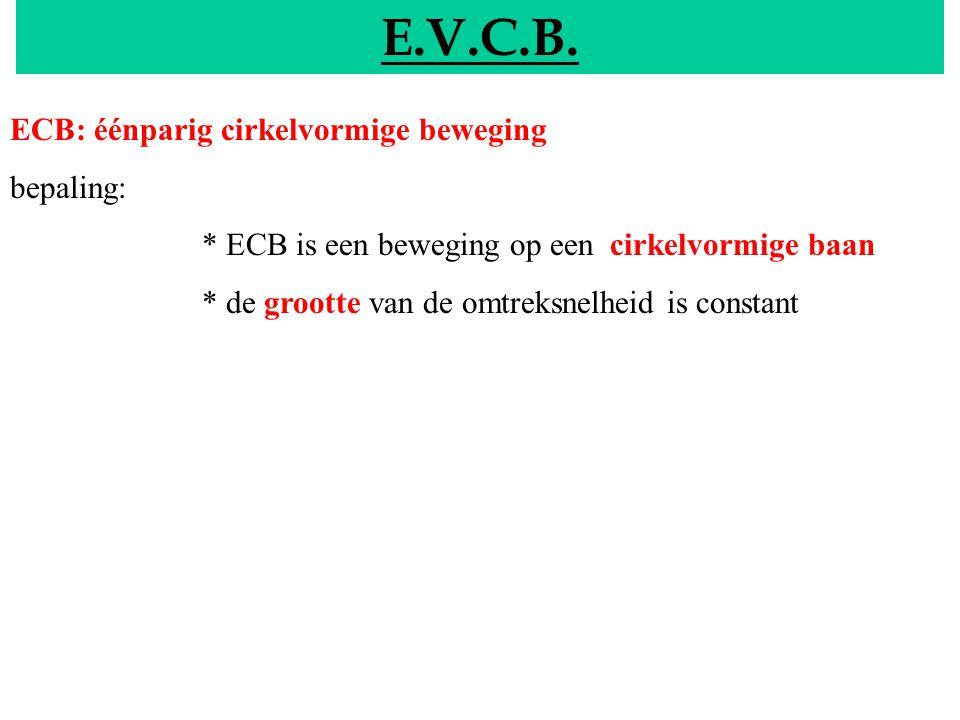 EVCB E.V.C.B. ECB: éénparig cirkelvormige beweging bepaling: * ECB is een beweging op een cirkelvormige baan * de grootte van de omtreksnelheid is con