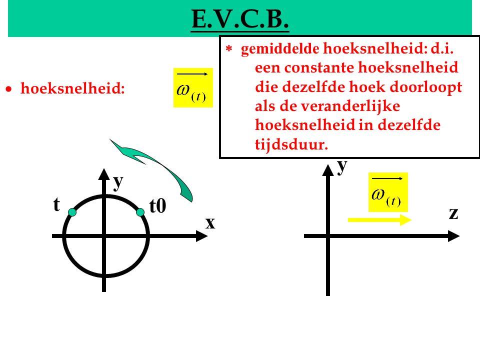 EVCB E.V.C.B. y x y z t0 t  hoeksnelheid:  gemiddelde hoeksnelheid: d.i. een constante hoeksnelheid die dezelfde hoek doorloopt als de veranderlijke