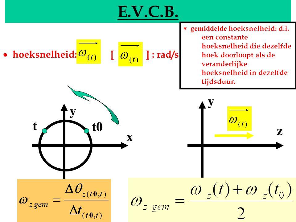 EVCB E.V.C.B. y x y z t0 t  hoeksnelheid: [ ] : rad/s  gemiddelde hoeksnelheid: d.i. een constante hoeksnelheid die dezelfde hoek doorloopt als de v
