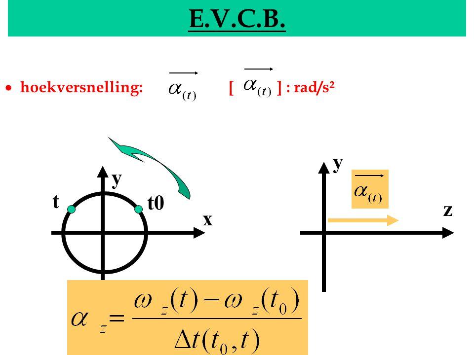 EVCB E.V.C.B. y x y z t0 t  hoekversnelling: [ ] : rad/s²