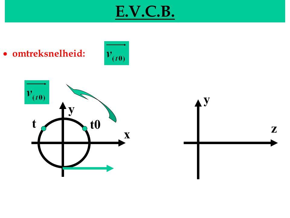 bij de éénparige bewegingen zijn de tangentiäal versnelling en hoekversnelling nul
