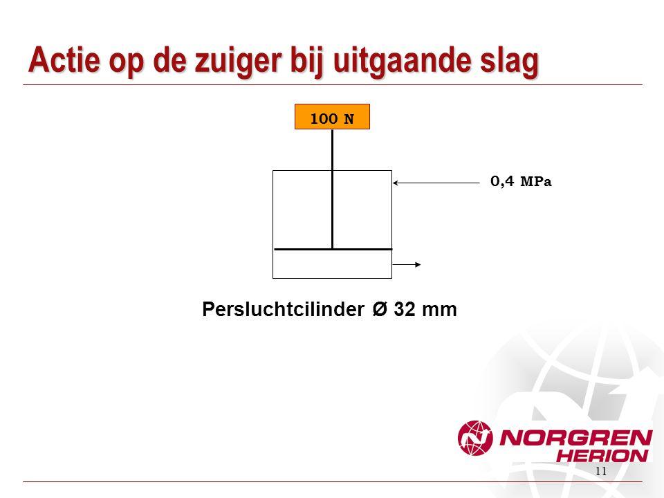 11 Persluchtcilinder Ø 32 mm 100 N 0,4 MPa Actie op de zuiger bij uitgaande slag