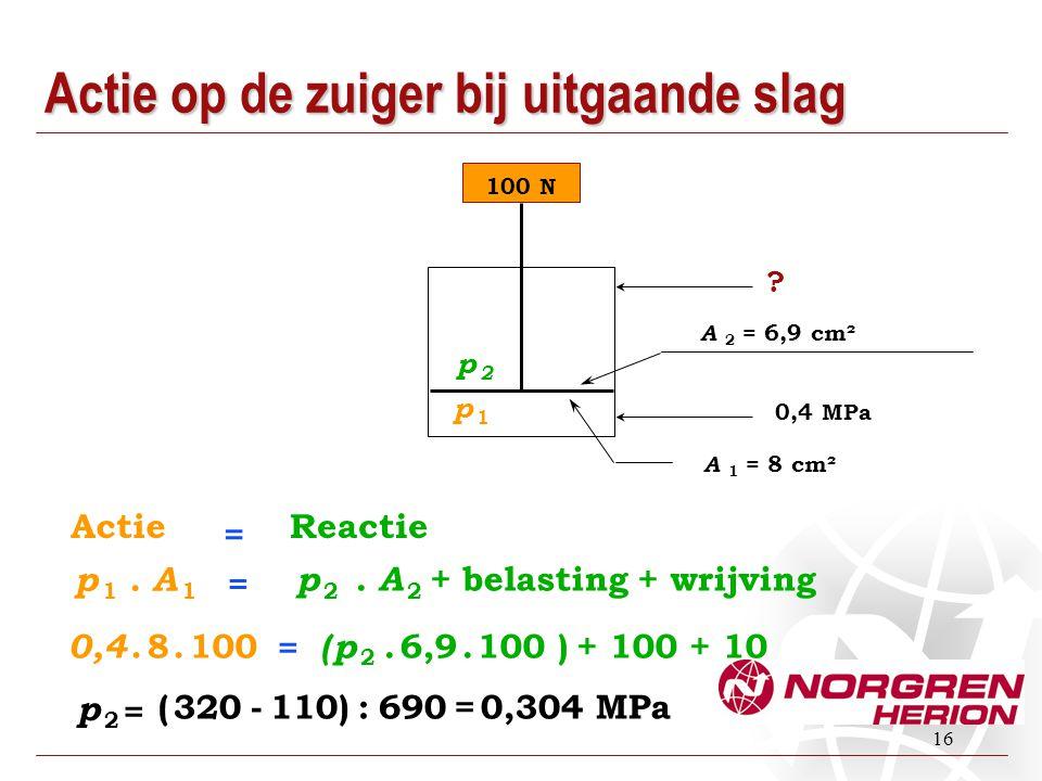 16 100 N ? 0,4 MPa p 1. A 1 = p 2. A 2 + belasting + wrijving p 2p 2 p 1p 1 A 2 = 6,9 cm² A 1 = 8 cm² Actie = Reactie 0,4. 8. 100 = ( p 2. 6,9. 100 )