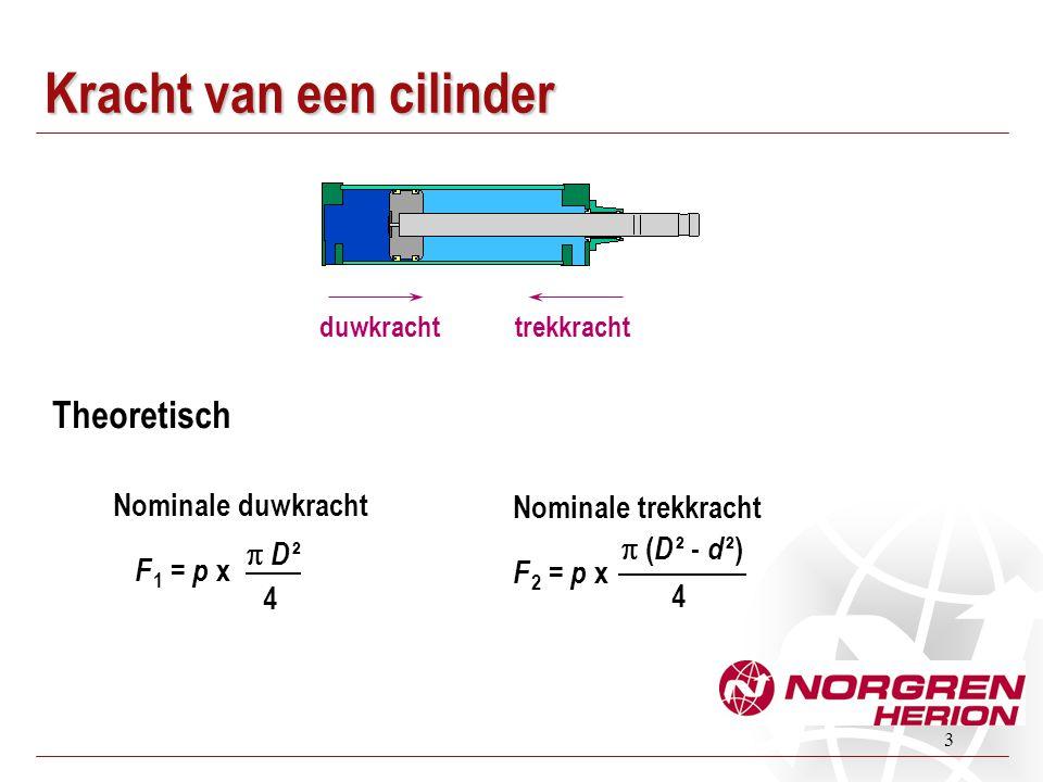 4 Kracht van een cilinder trekkrachtduwkracht Praktische factoren Rekening houden met : - interne wrijvingen - externe wrijvingen - smering - uitlijning - snelheidsregeling