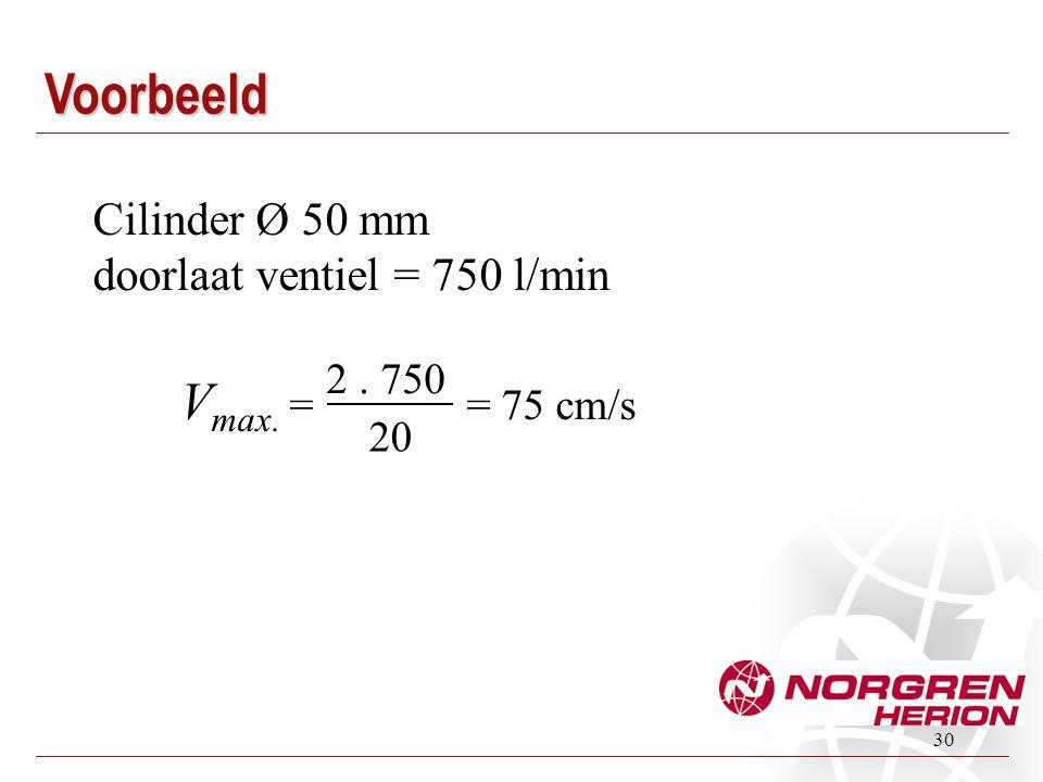 30 Voorbeeld Cilinder Ø 50 mm doorlaat ventiel = 750 l/min V max. = = 75 cm/s 20 2. 750