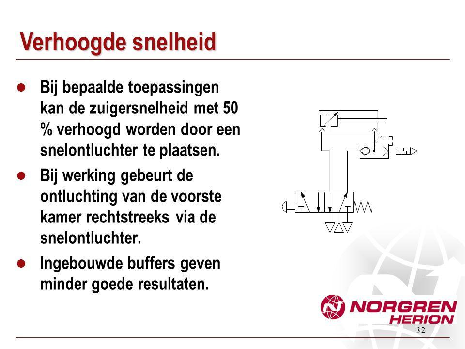 32 Bij bepaalde toepassingen kan de zuigersnelheid met 50 % verhoogd worden door een snelontluchter te plaatsen. Bij werking gebeurt de ontluchting va