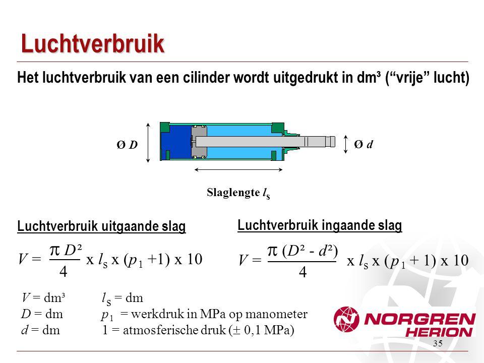 "35 Luchtverbruik Ø D Ø d Slaglengte l s Het luchtverbruik van een cilinder wordt uitgedrukt in dm³ (""vrije"" lucht) V = dm³l s = dm D = dmp 1 = werkdru"