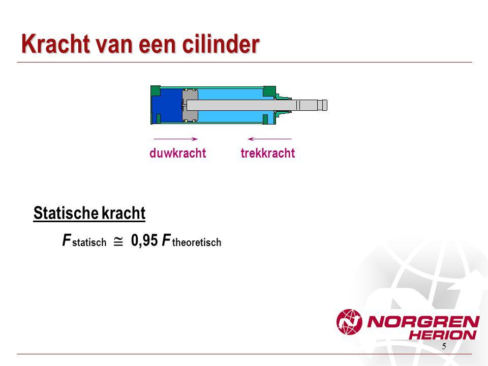 36 Luchtverbruik Alle cilinderbewegingen voor 1 cyclus optellen Volumes van de leidingen er bij optellen Praktische veiligheidsmarge : ± 50 % indien verbruik 500 l/min Lekken opsporen.