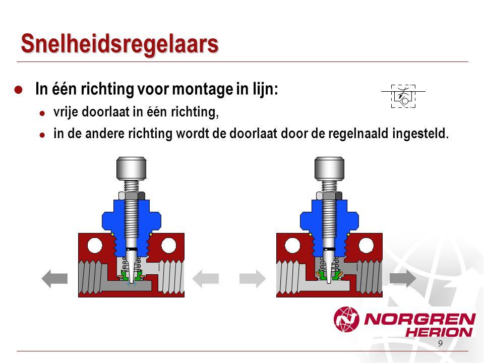10 Banjokoppeling met snelheidsregelaar Wordt rechtstreeks in de aansluitpoort van de cilinder geschroefd.