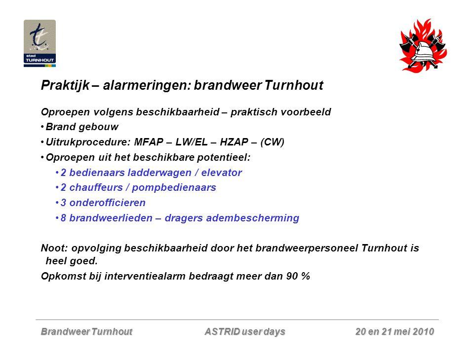 Brandweer Turnhout 20 en 21 mei 2010 ASTRID user days Praktijk – alarmeringen: brandweer Turnhout Oproepen volgens beschikbaarheid – praktisch voorbee