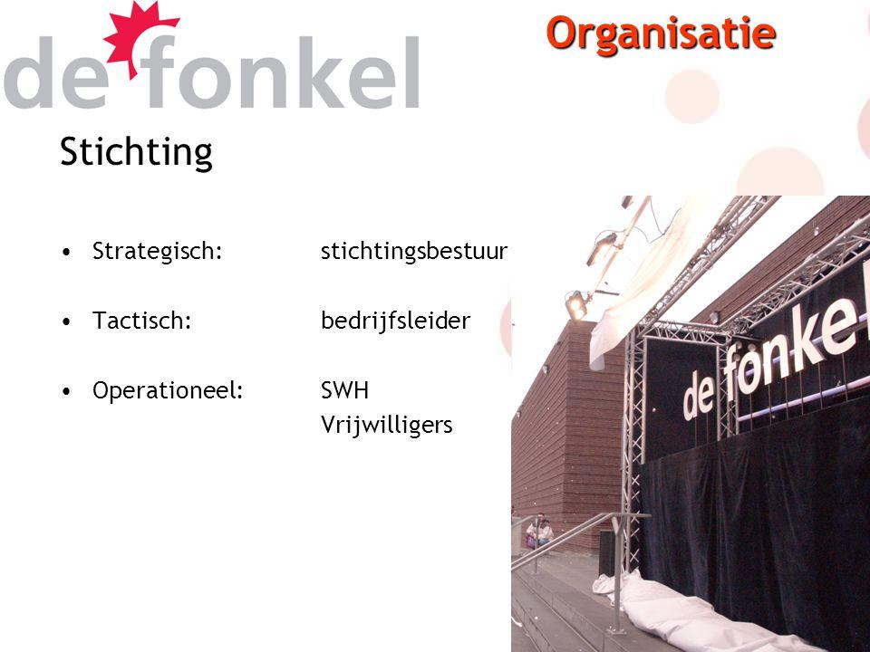 Stichting Strategisch:stichtingsbestuur Tactisch:bedrijfsleider Operationeel:SWH VrijwilligersOrganisatie