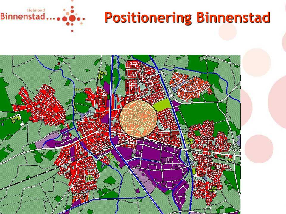Positionering Binnenstad