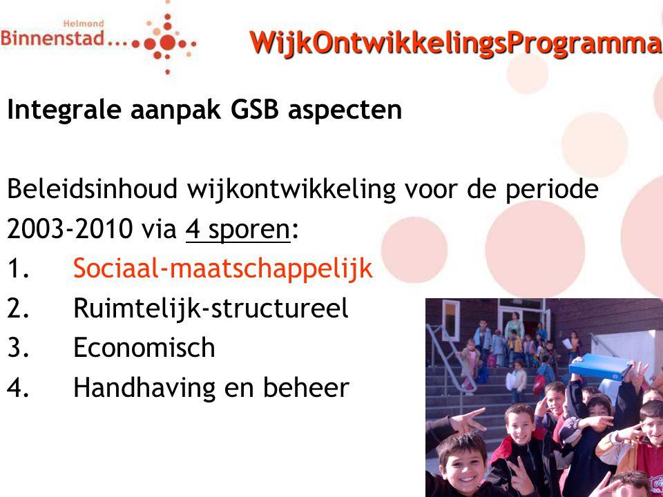 WijkOntwikkelingsProgramma Integrale aanpak GSB aspecten Beleidsinhoud wijkontwikkeling voor de periode 2003-2010 via 4 sporen: 1.Sociaal-maatschappelijk 2.Ruimtelijk-structureel 3.Economisch 4.Handhaving en beheer