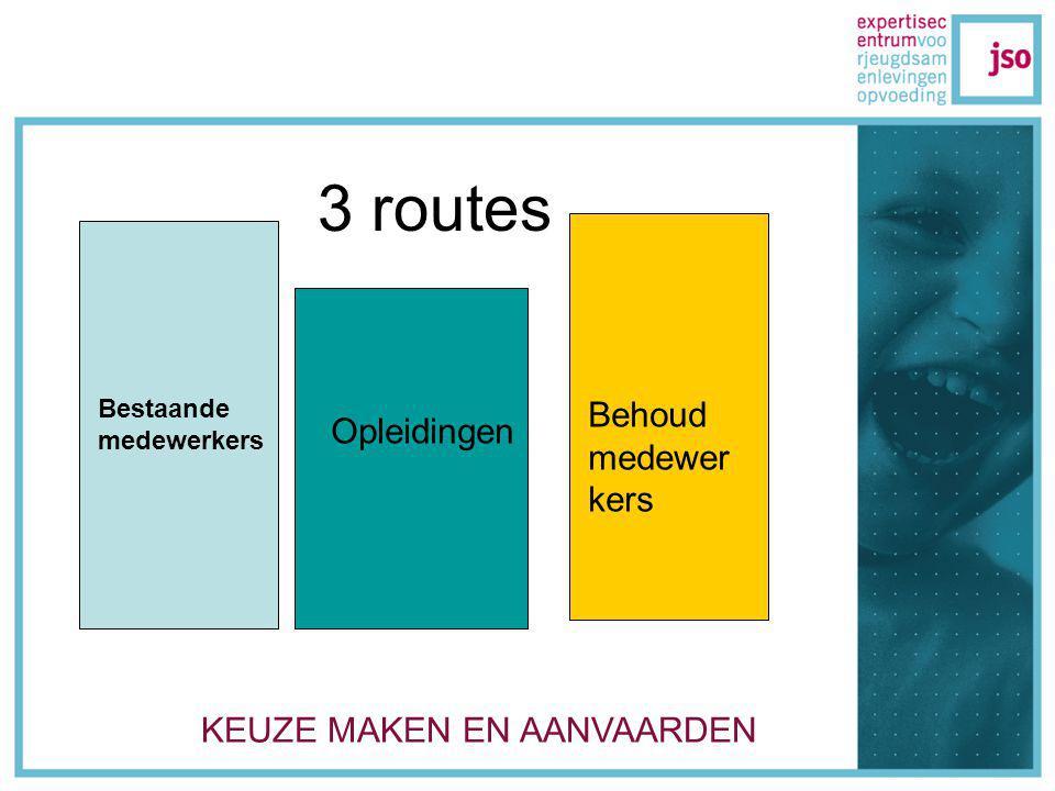 3 routes Bestaande medewerkers Opleidingen Behoud medewer kers KEUZE MAKEN EN AANVAARDEN